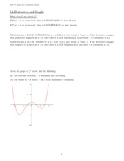 Derivatives and Graphs Notes