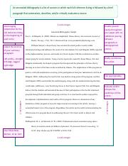Annotated_Bibliography_Sample