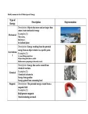 Worksheet - Main types of Energy Assignment.docx