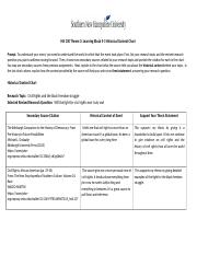 HIS 100 Theme 3 Learning Block 5-3 Historical Context Chart.docx