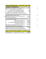 Accounts receivable and bad debts expense