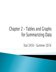 Chapter 2 - Tables & Graphs for Summarizing Data