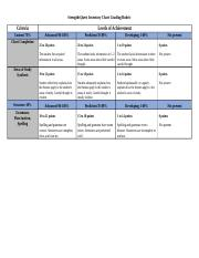 StrengthsQuest_Inventory_Chart_Grading_Rubric(2).docx