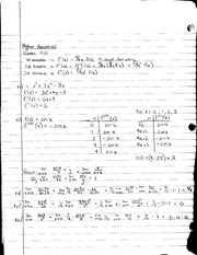 MATH 1231 Lecture Notes on Higher Derivatives