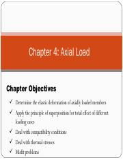TAM251_Chapter4_AxialLoad_Quizzes.pdf