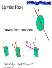 007-Equivalent_Force_Systems