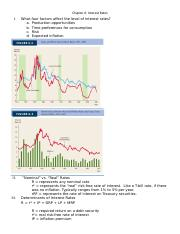 Chapter 6_ Interest Rates.docx