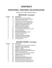 ch09 additional inventories.doc