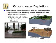 12b+annotated+groundwater+problems