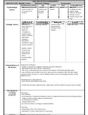 Bladder Cancer Worksheet (LO incorporated)