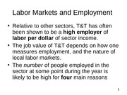 12-Bull - Labor Markets and Employment