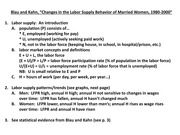 "slide Blau and Kahn, ""Changes in the Labor Supply Behavior of Married Women, 1980-2000"""