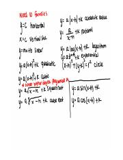 Function_Families (1).pdf