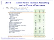 Accounting 1 Intro and Statements