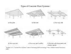 RC_Floor_systems.pdf