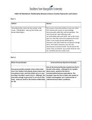HUM 100 Worksheet Relationship Between Human Creative Expression and Culture.docx