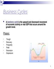 business_cycle.ppt