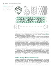 Inorganic Chemistry 5th Edition Miessler_Chapter 1 Introduction to Inorganic Chemistry_8_2