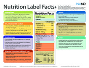 WebMD-Nutritional_Label_Facts
