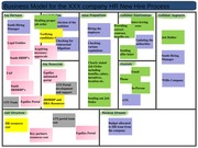 Business Model Template_New Hire Process