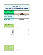 Project 1 Heavenly Chocolates Excel.xlsx
