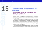 KW_Macro_Ch_15_Sec_03_Why_Doesnt_the_Labor_Market_Move_Quickly_to_Equilibrium