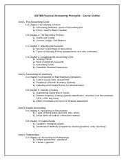 BAT4M Course Outline 2015.doc
