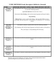 Grade descriptors- Reflective Journals.pdf