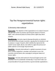 HUMAN RIGHTS ASSIGMENT