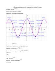 9.03 Writing Assignment Graphing the Cosine Function.docx