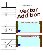 Physics_Ch_4_Vector_Addition