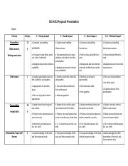 Proposal Presentation Rubric_SummerII.docx