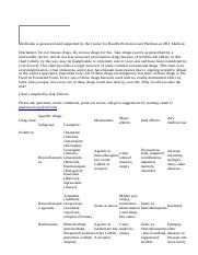 Neurotransmitters and Drugs Chart.html