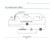 HF02-PhotoelectricEffect