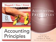 Managerial Accounting (1)
