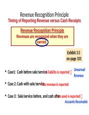 Revenue & Expense Recognition Principles.pptx