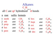 2Alkanes and stereo