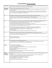 species radiation essay biology adaptive radiation of 1 pages persia chart 6 byzantine