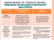 Power Point from class_Sept. 25_Order and Conflict Models_Post on Blackboard