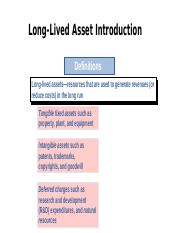 Long-Lived_Asset_Introduction.pptx