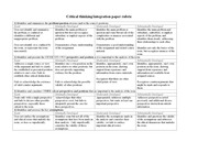 Critical Thinking Integration Rubric