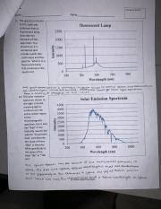 Emission Spectroscopy Lab 5.pdf