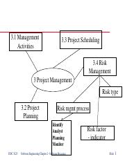 Chapter 3 Project Management.ppt