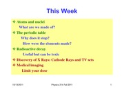 Physics214Week15