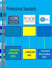 Professional Stds and GAAS 2016(s).pptx