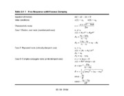 ME5659_LecNotes_SystemResponseOverview