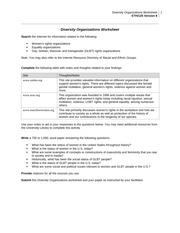 diversity organization worksheet Diversity ideas & activities for the workplace by linda emma updated march 15, 2018.