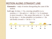 Motion Along Straight Line.pptx
