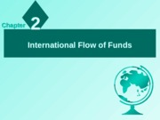 Chapter - 02 (International Flow of Funds)