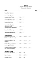 STRC 1111 S5 Proposition of Policy Evaluation  Form (Comparative Advantage)
